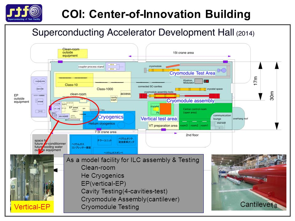 COI: Center-of-Innovation Building