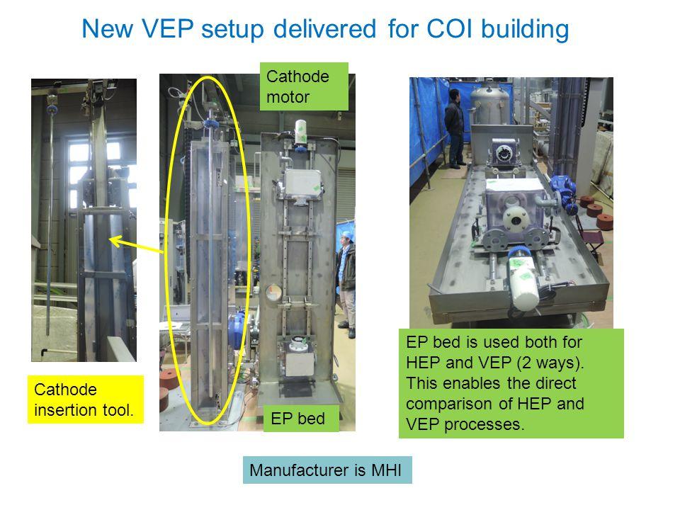 New VEP setup delivered for COI building
