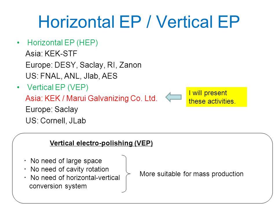 Horizontal EP / Vertical EP