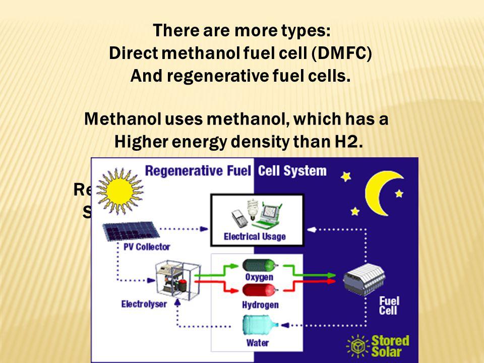 Direct methanol fuel cell (DMFC) And regenerative fuel cells.
