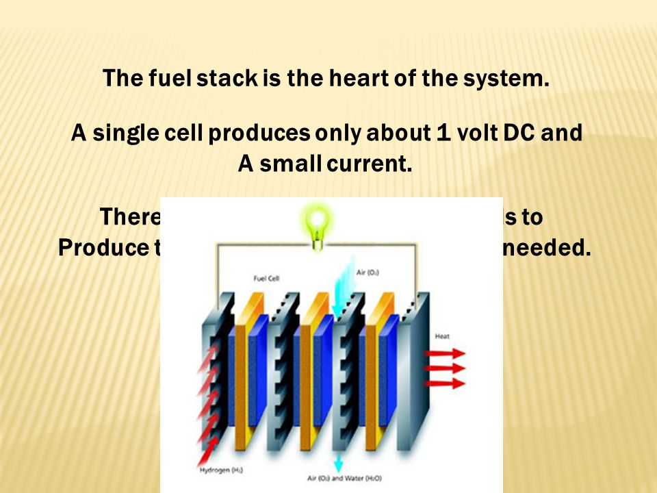 The fuel stack is the heart of the system.