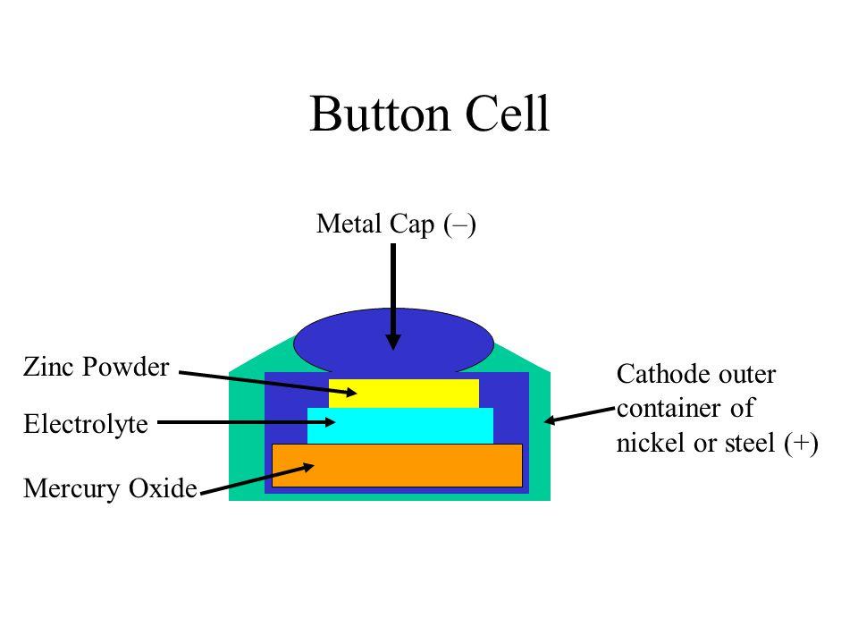 Button Cell Metal Cap (–) Zinc Powder