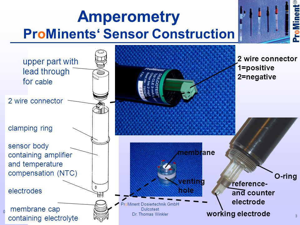 ProMinents' Sensor Construction