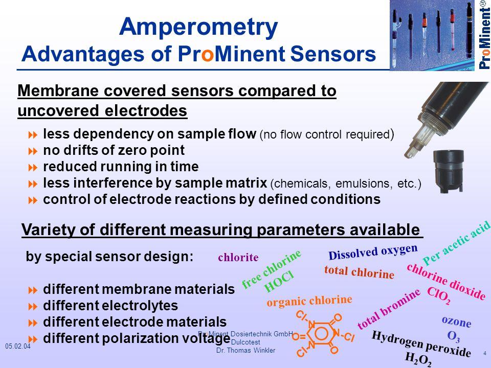 Advantages of ProMinent Sensors