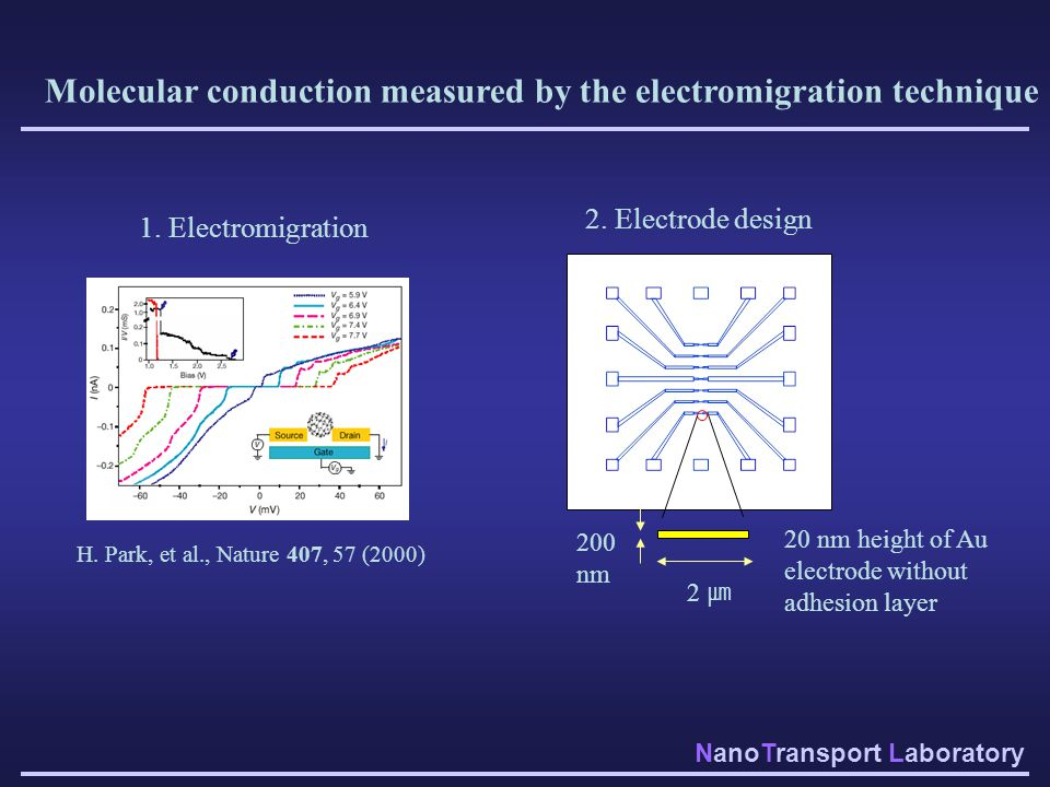 Molecular conduction measured by the electromigration technique