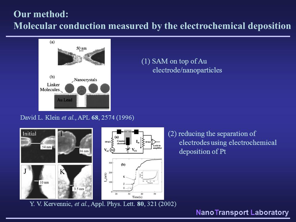 Molecular conduction measured by the electrochemical deposition