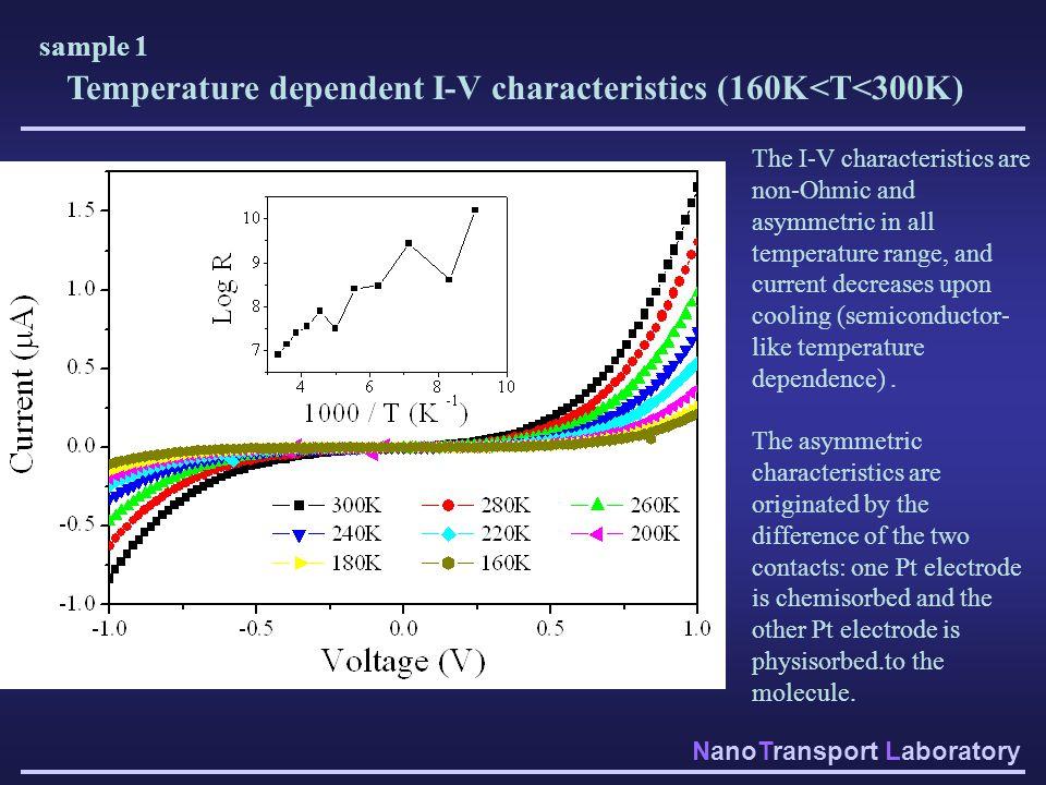 Temperature dependent I-V characteristics (160K<T<300K)