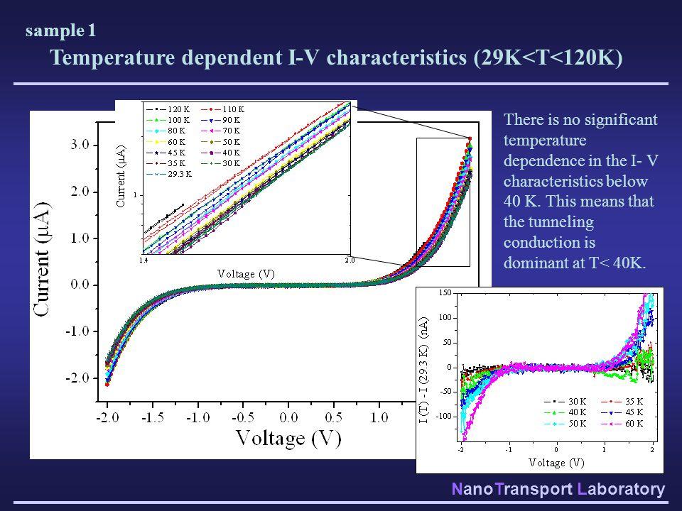 Temperature dependent I-V characteristics (29K<T<120K)