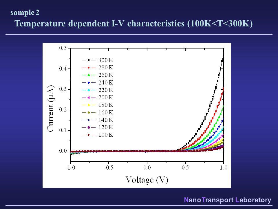 Temperature dependent I-V characteristics (100K<T<300K)
