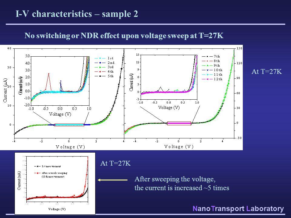 I-V characteristics – sample 2