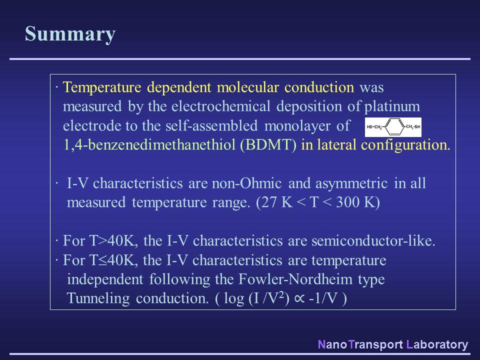 Summary · Temperature dependent molecular conduction was