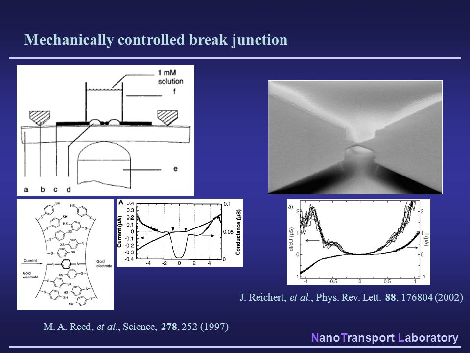 Mechanically controlled break junction