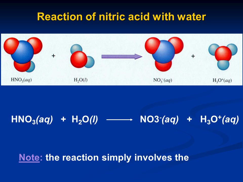 Reaction of nitric acid with water