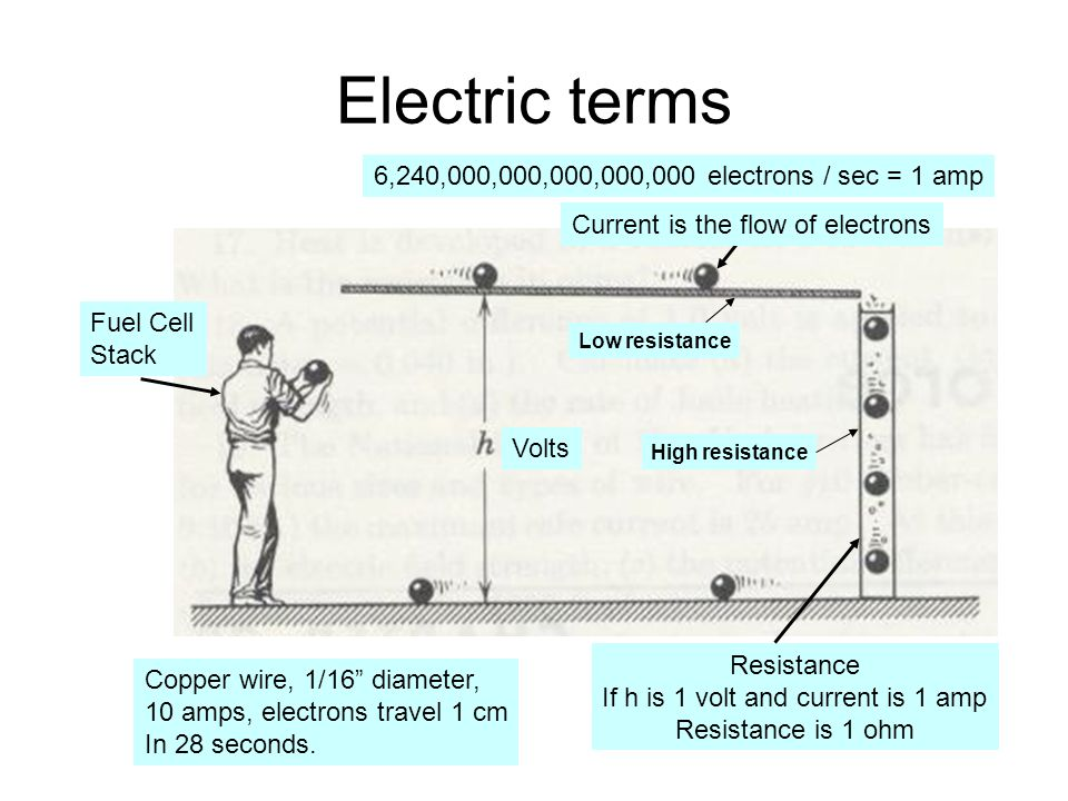 Electric terms 6,240,000,000,000,000,000 electrons / sec = 1 amp