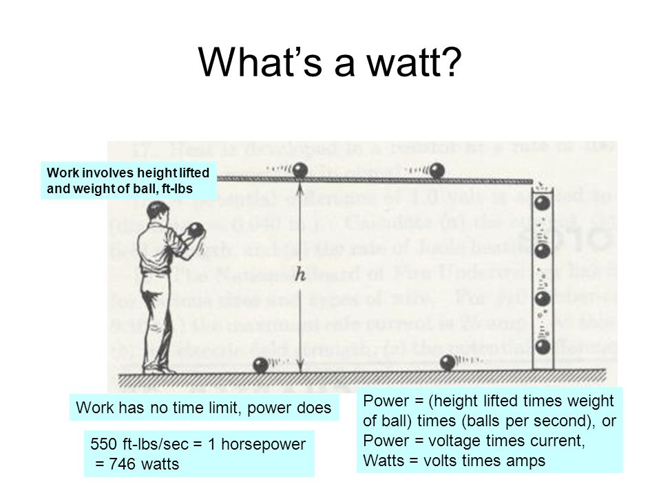 What's a watt Power = (height lifted times weight
