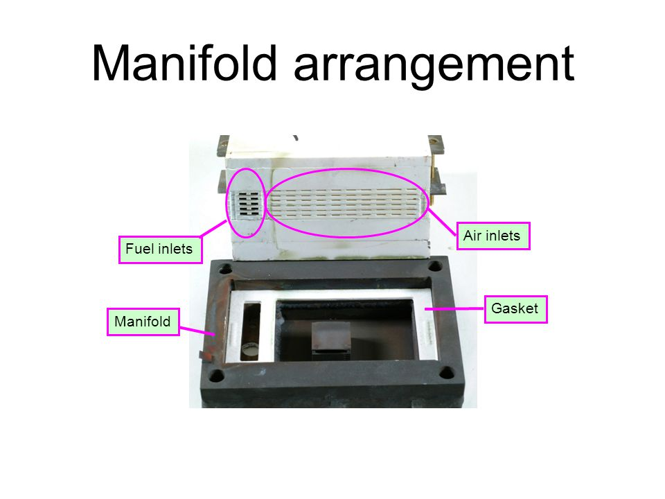 Manifold arrangement Air inlets Fuel inlets Gasket Manifold