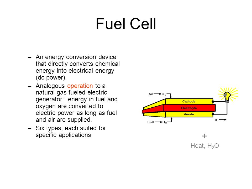 Fuel Cell An energy conversion device that directly converts chemical energy into electrical energy (dc power).
