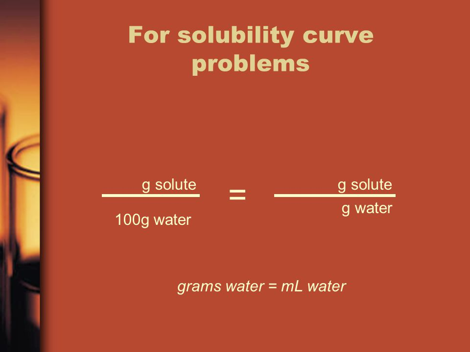 For solubility curve problems