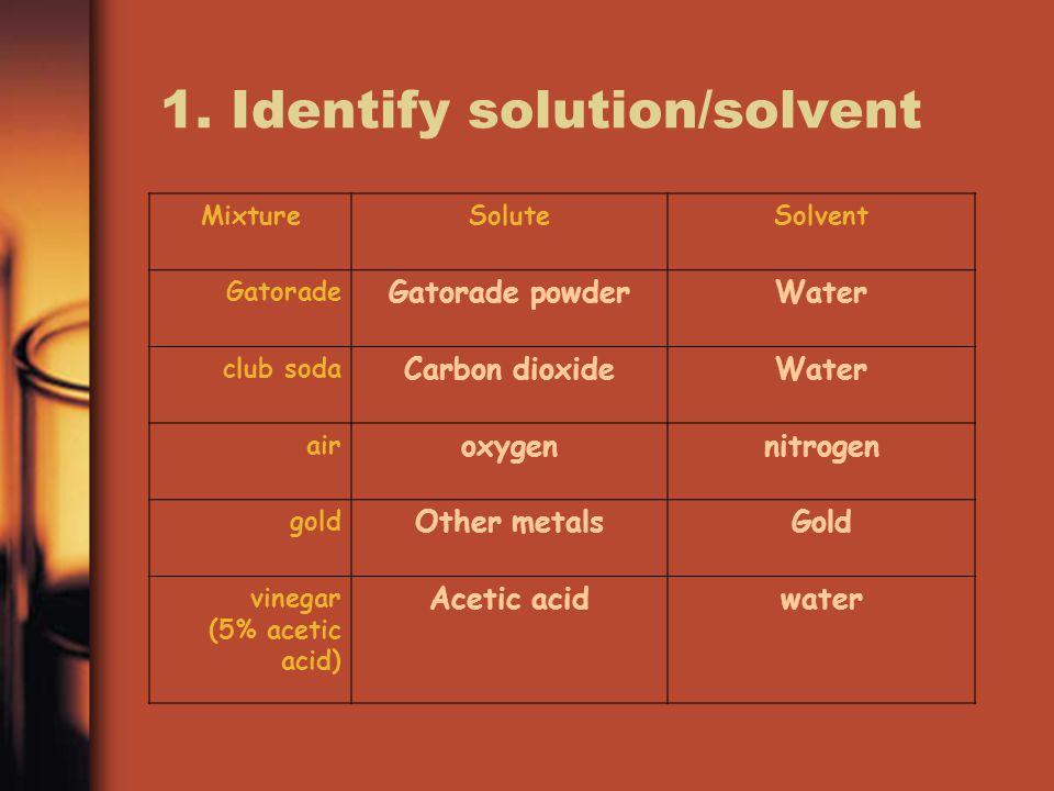 1. Identify solution/solvent