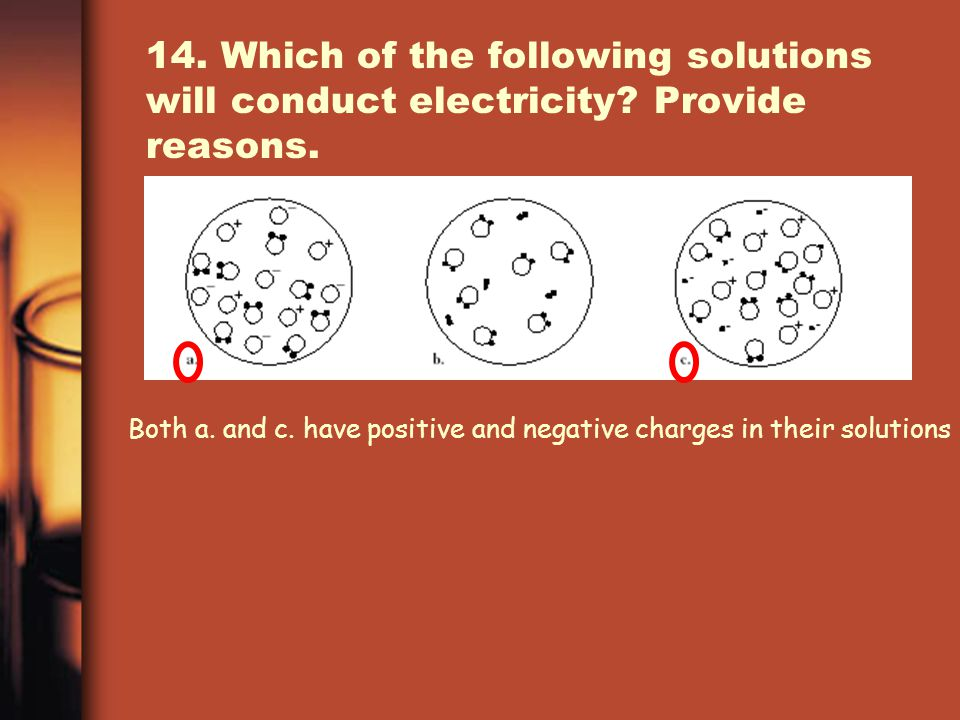 14. Which of the following solutions will conduct electricity