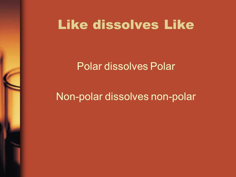Non-polar dissolves non-polar