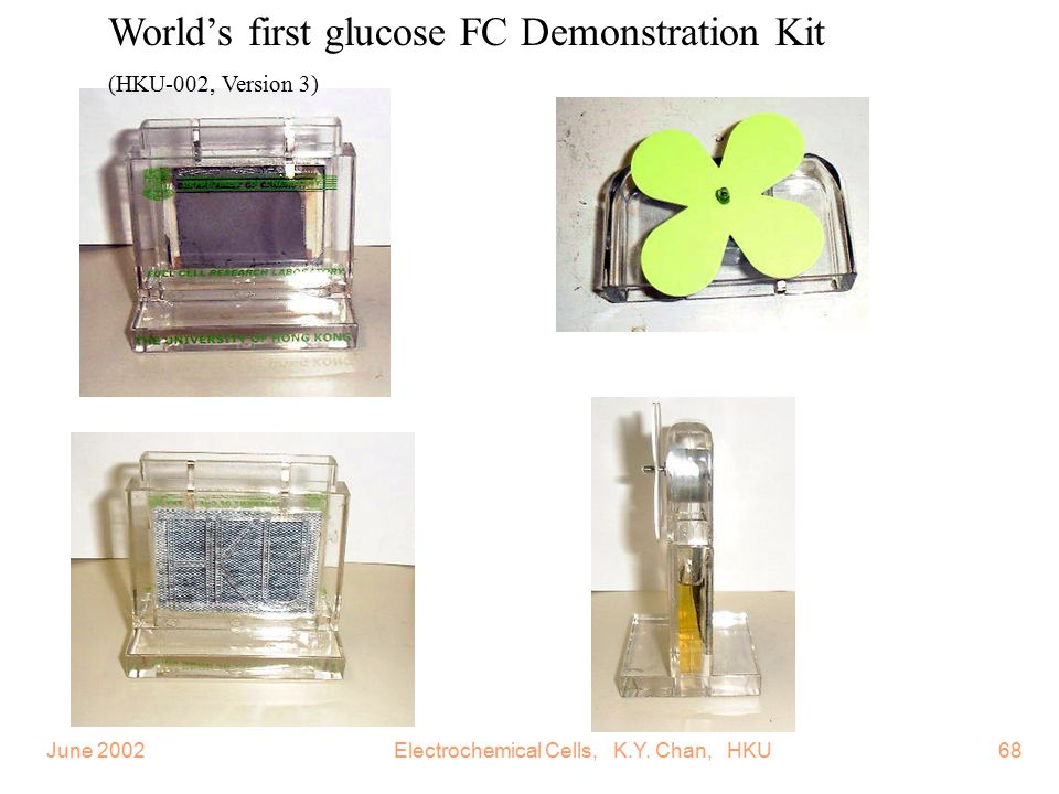 Electrochemical Cells, K.Y. Chan, HKU