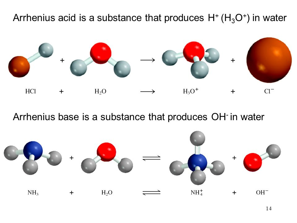 Arrhenius acid is a substance that produces H+ (H3O+) in water