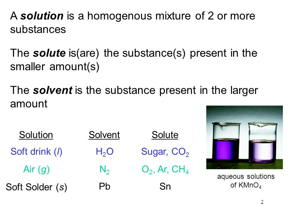 aqueous solutions of KMnO4