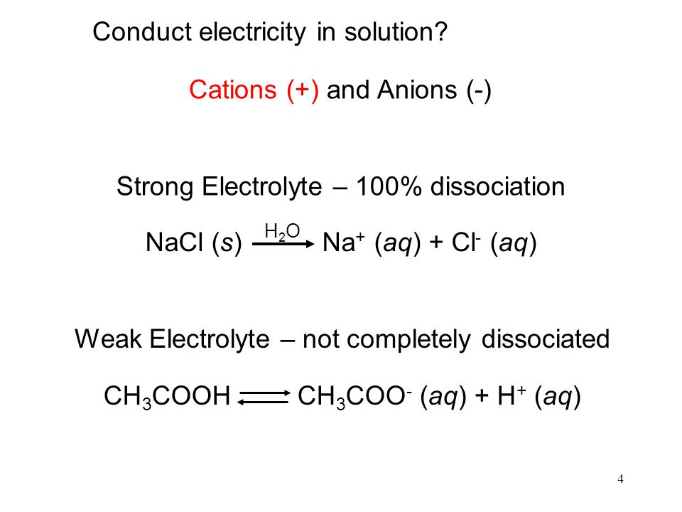 Conduct electricity in solution
