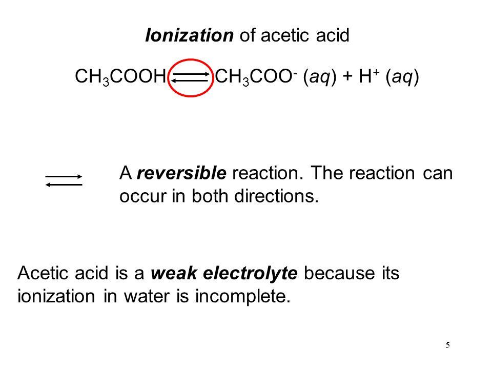 Ionization of acetic acid