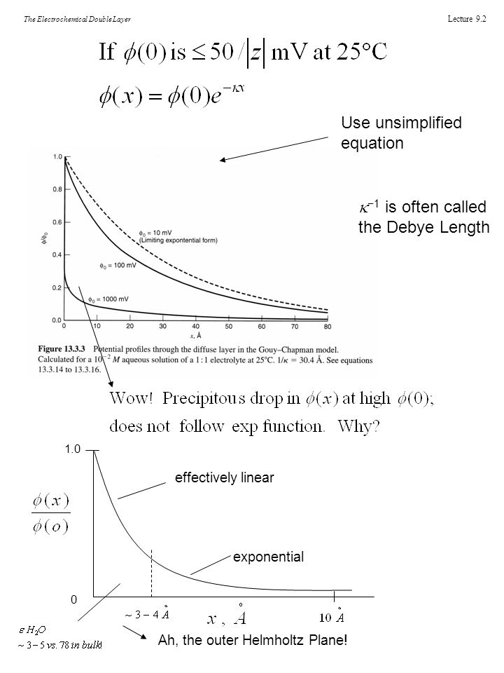 Use unsimplified equation k−1 is often called the Debye Length