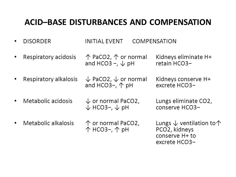 ACID–BASE DISTURBANCES AND COMPENSATION