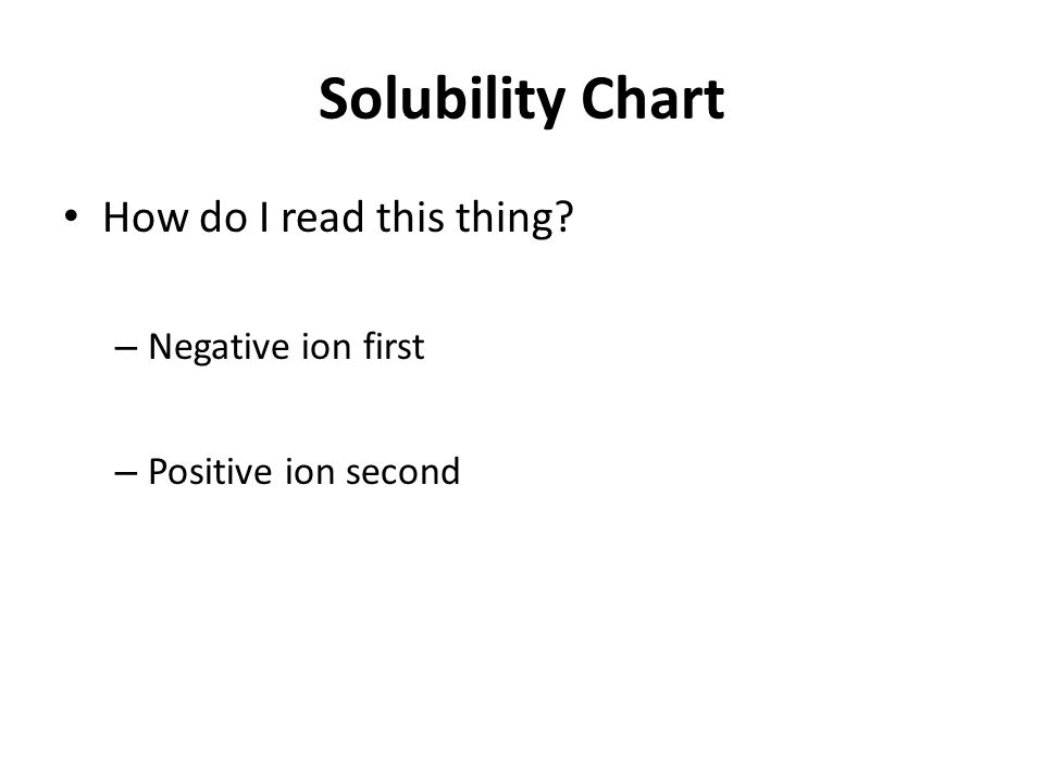 Solubility Chart How do I read this thing Negative ion first