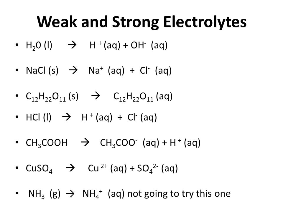 Weak and Strong Electrolytes