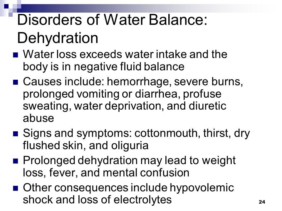 Disorders of Water Balance: Dehydration