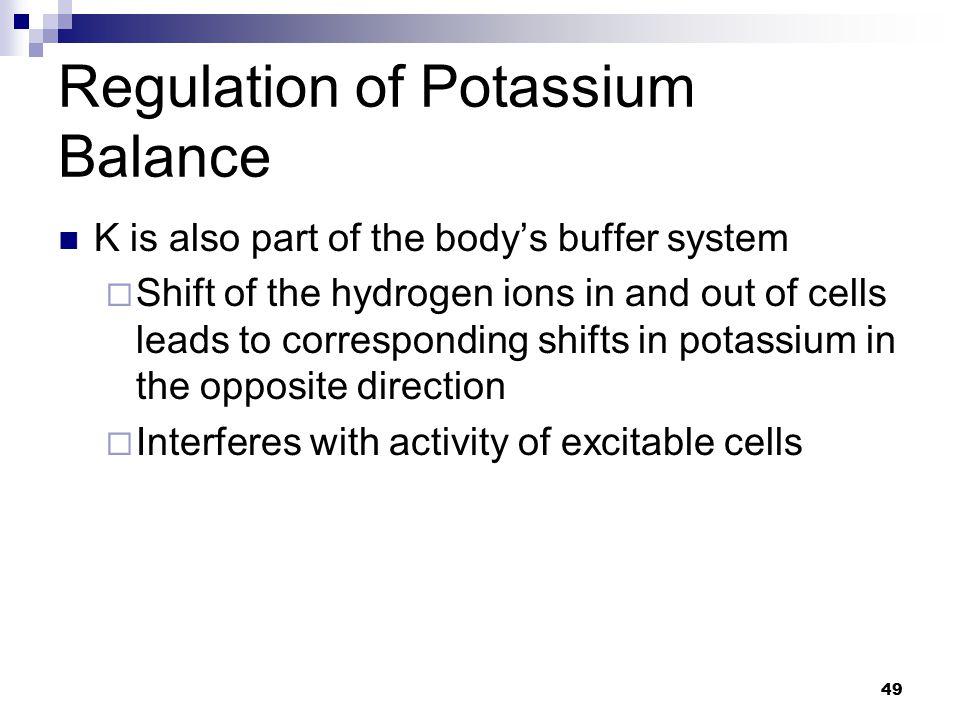 Regulation of Potassium Balance