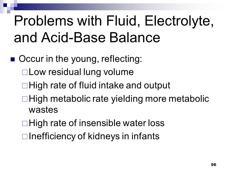 Problems with Fluid, Electrolyte, and Acid-Base Balance