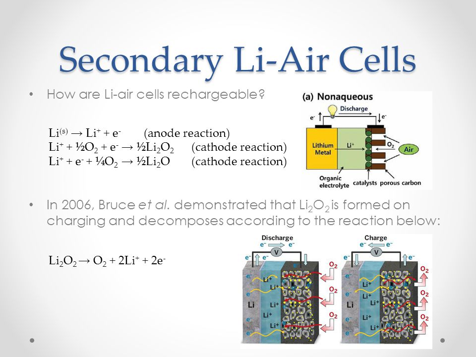 Secondary Li-Air Cells