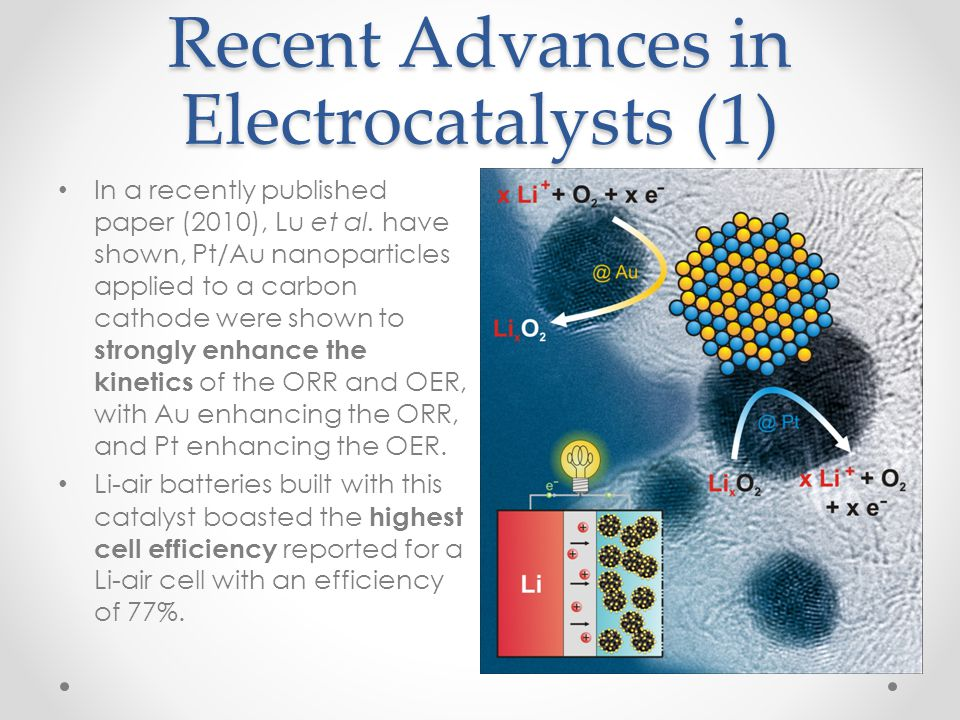 Recent Advances in Electrocatalysts (1)