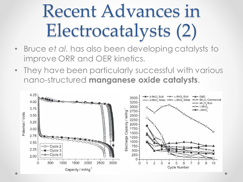 Recent Advances in Electrocatalysts (2)