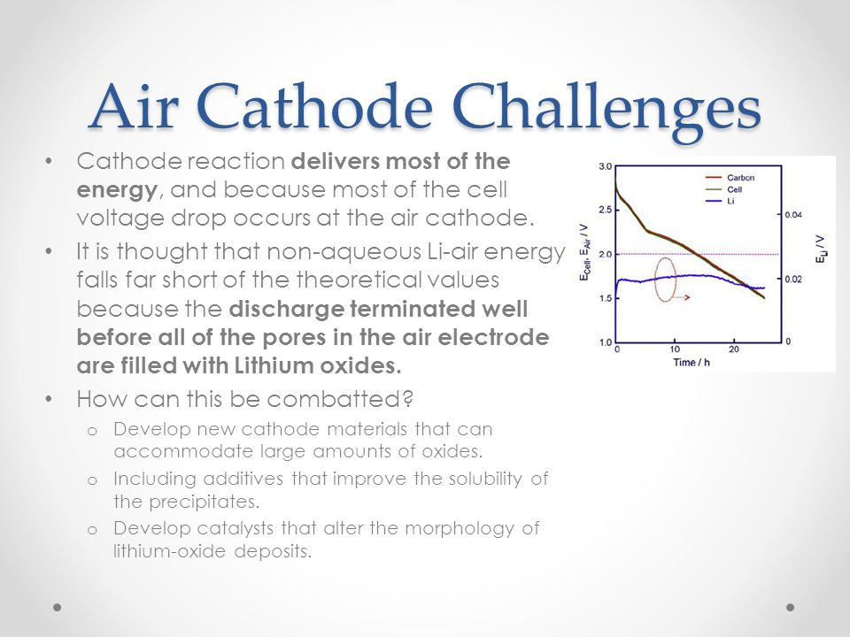 Air Cathode Challenges