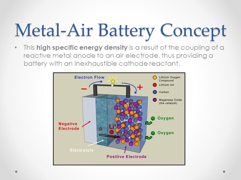 Metal-Air Battery Concept