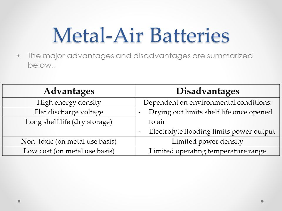 Metal-Air Batteries Advantages Disadvantages