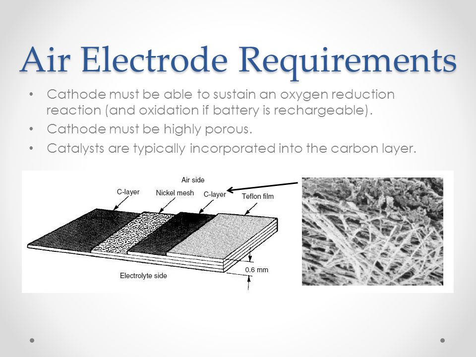 Air Electrode Requirements