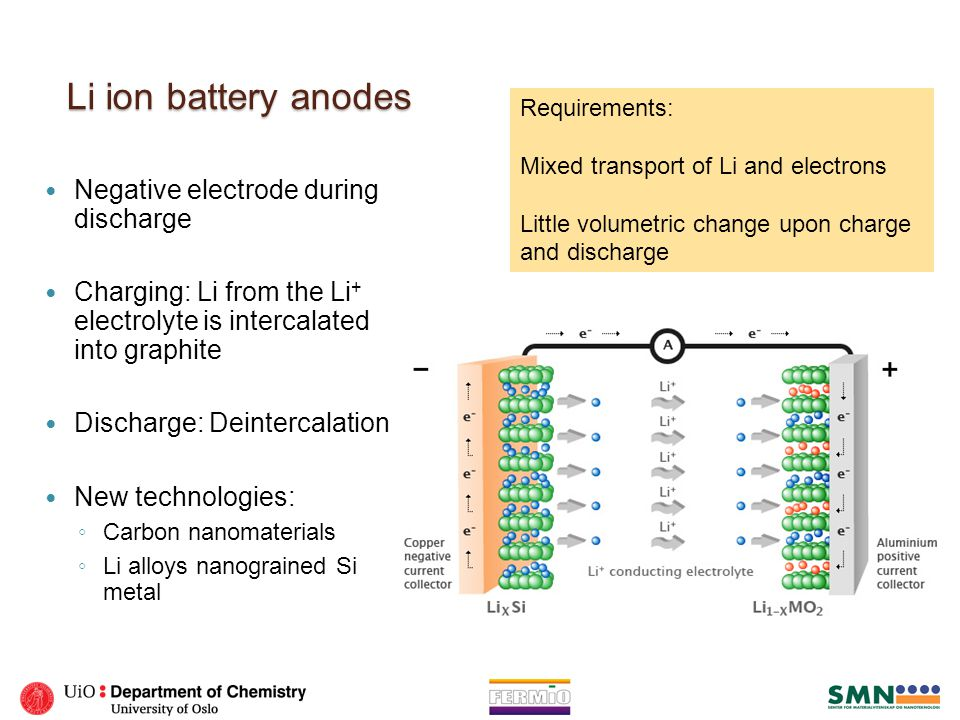 Li ion battery anodes Negative electrode during discharge