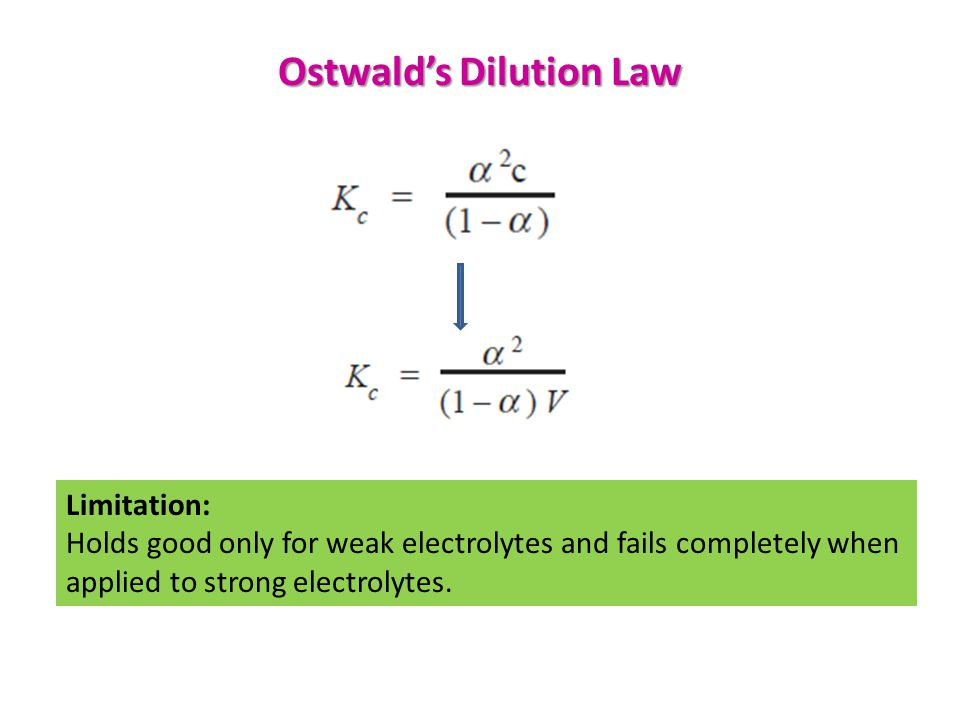 Ostwald's Dilution Law
