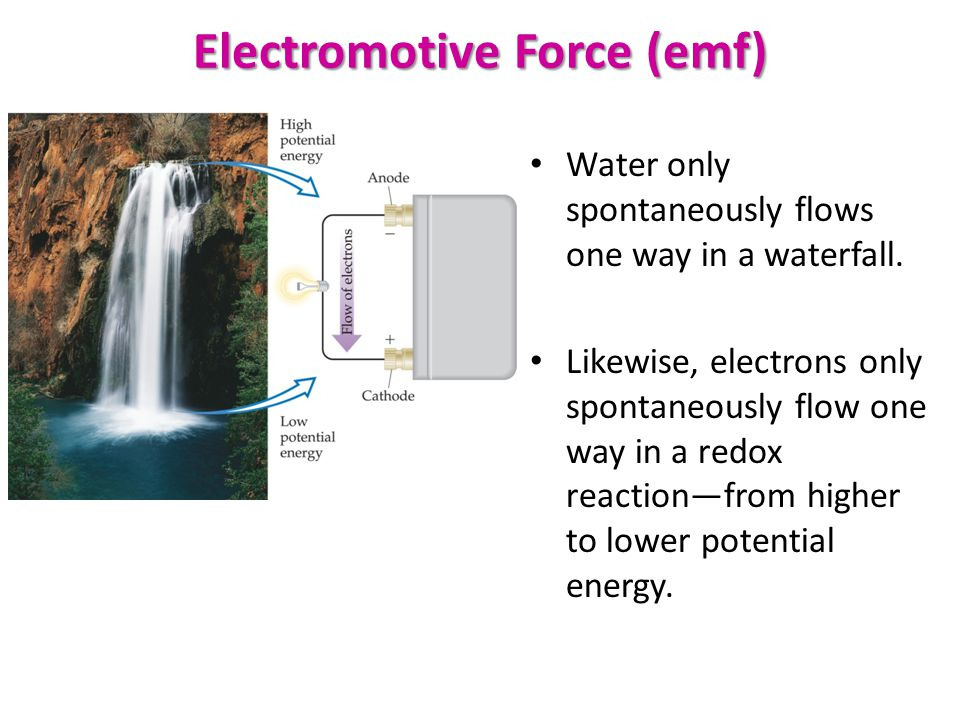 Electromotive Force (emf)