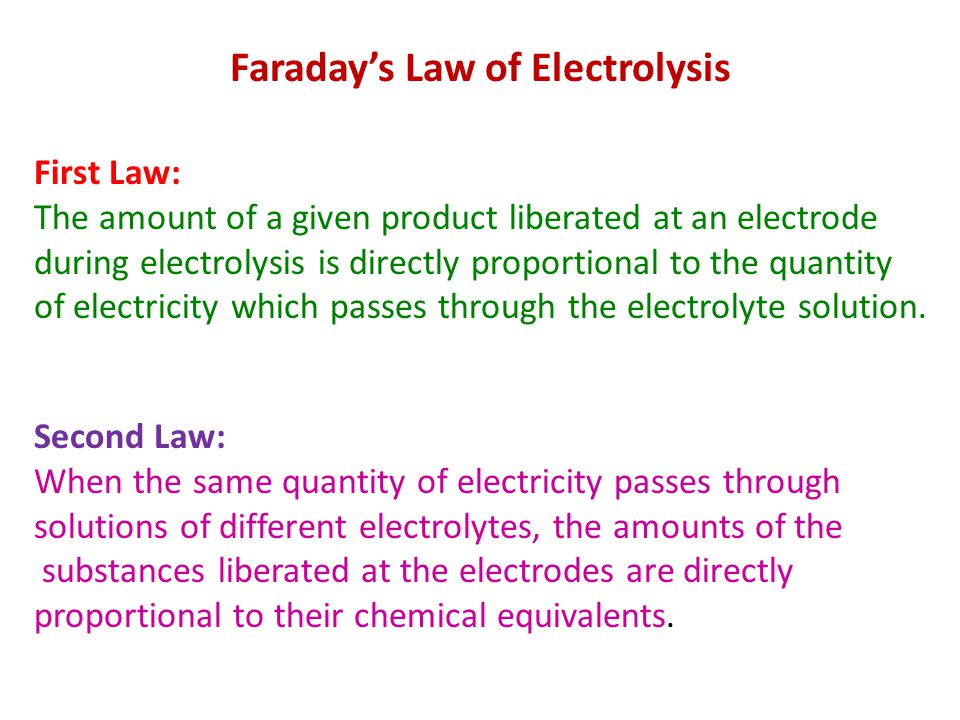 Faraday's Law of Electrolysis