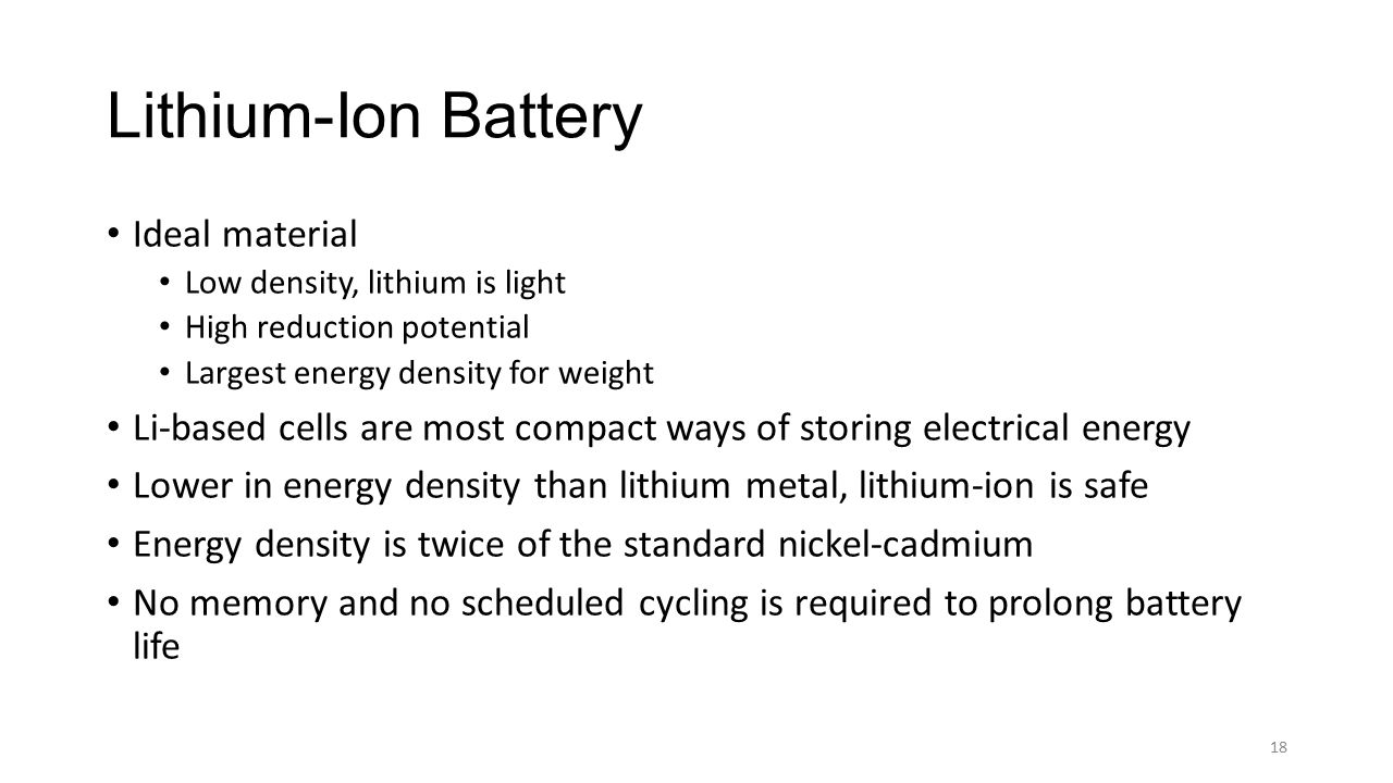 Lithium-Ion Battery Ideal material