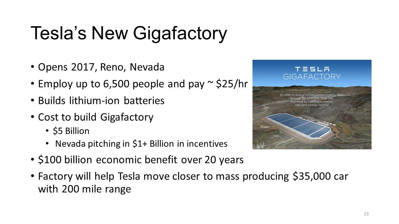Tesla's New Gigafactory